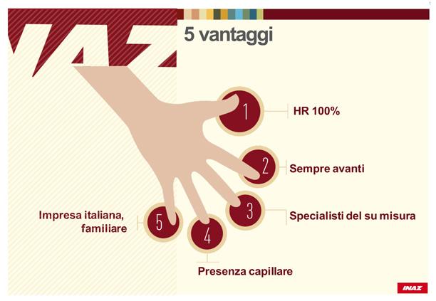 5 Vantaggi