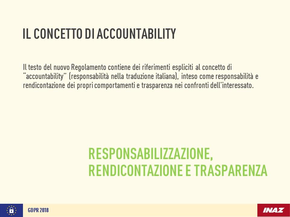 Il concetto di Accountability